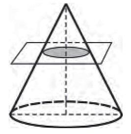 irisan kerucut berbentuk lingkaran