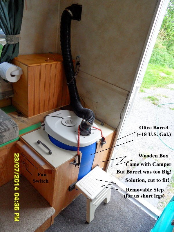 Build It Solar Blog DIY Composting Toilet For RVs And
