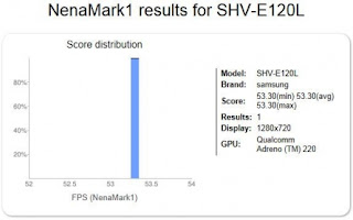 Leaked Samsung SHV-E120L Rival LG LU6200