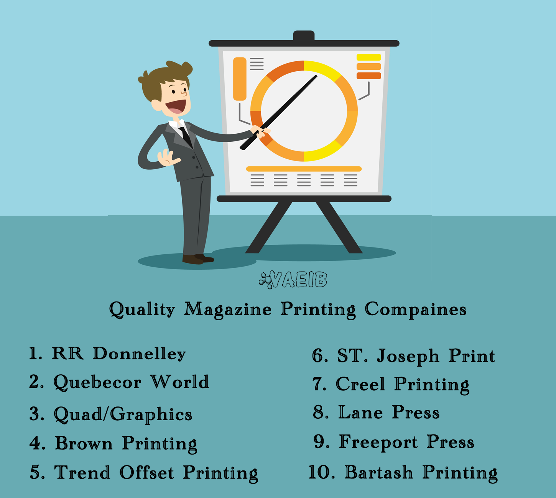 Magazine Printing Companies
