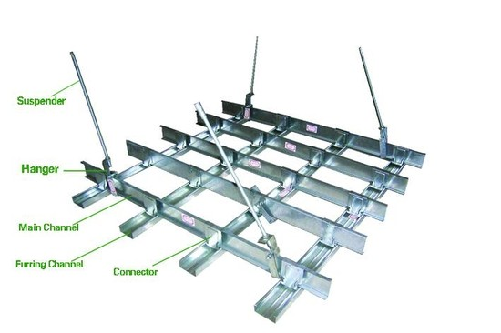 Enjoy Revit Ceiling Hangers In Revit