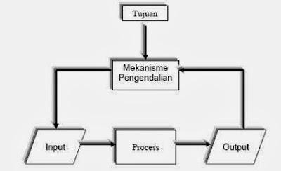 pengantar-sistem-informasi.jpg