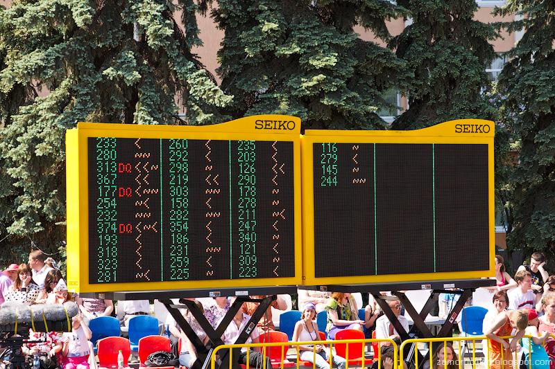 Информация на табло Кубок Мира по Спортивной ходьбе Саранск 2012