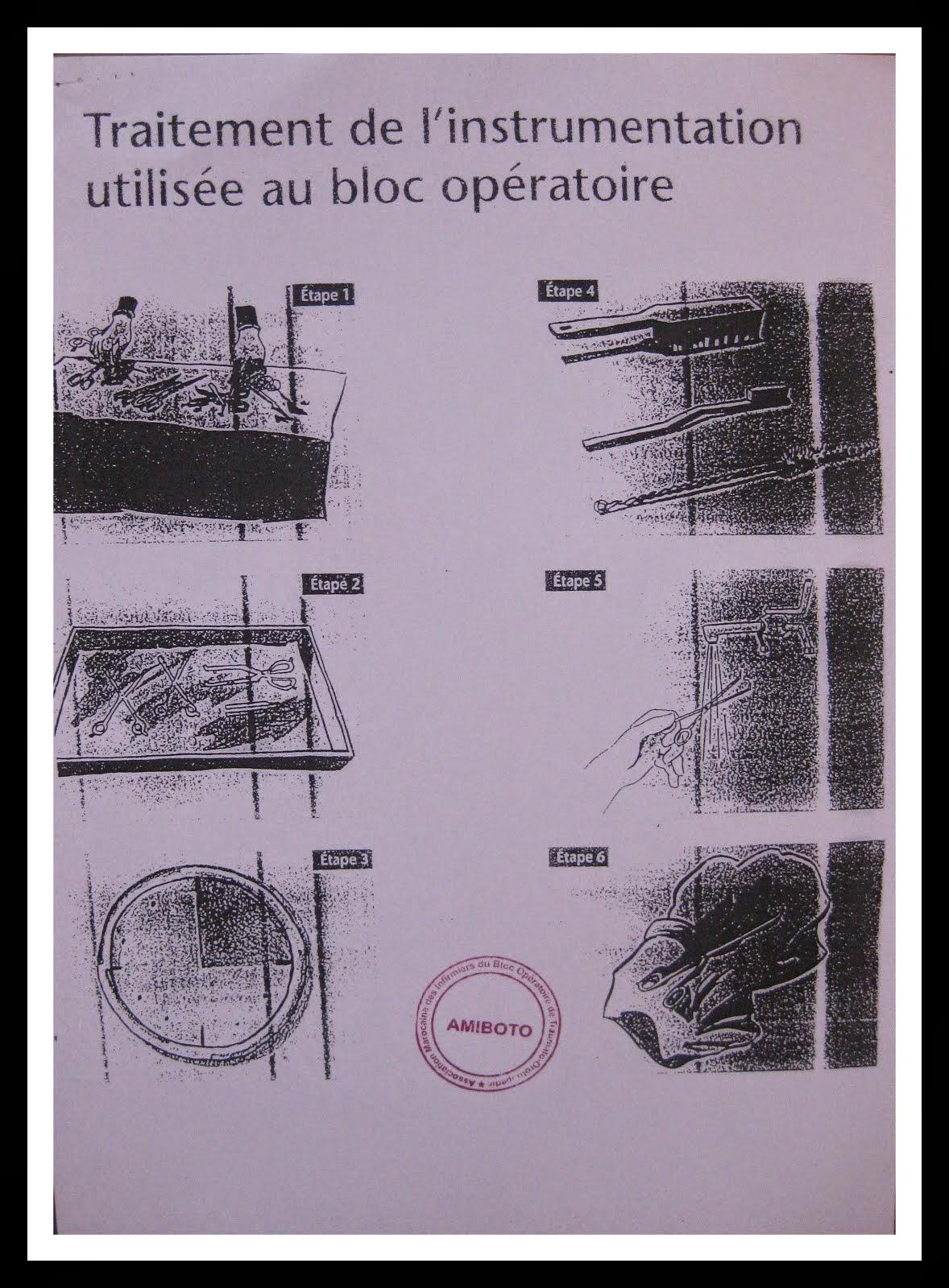 TRAITEMENT DE L INSTRUMENTATION UTILISEE AU BLOC OPERATOIRE
