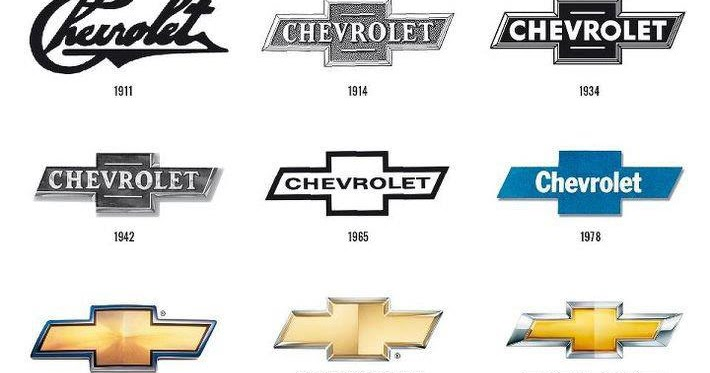 norman frede chevrolet throwback thursday chevy logo. Black Bedroom Furniture Sets. Home Design Ideas