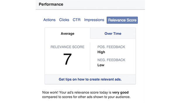 Relevance score of Facebook Ad