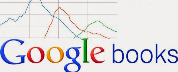 Herramientas de Google, Desconocidas y Utiles