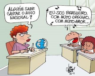 Situação da escola publica no brasil