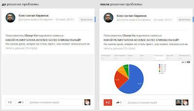 Firefox не показывает картинки на Google+