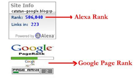 Perbedaan Alexa dan Google Pagerank