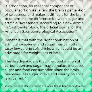 'Carbonation Alters the Mind's Perception of Sweetness' - Science Daily [Graphic]