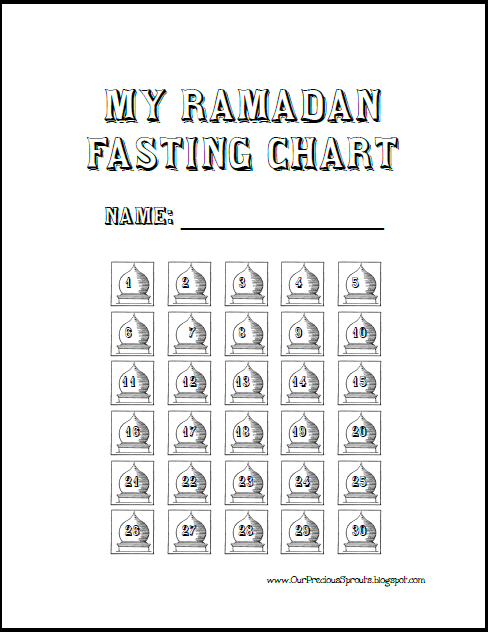 what is fasting in islam pdf