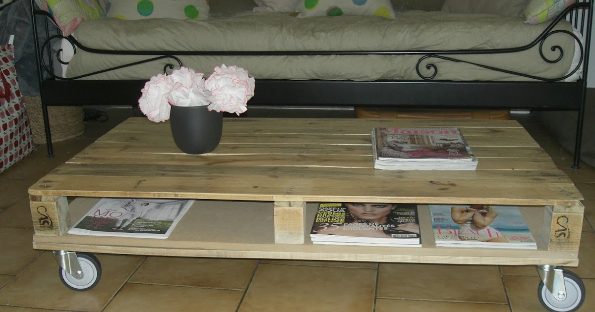 Gabulle in wonderland transformer une palette en table basse - Transformer palette en table basse ...