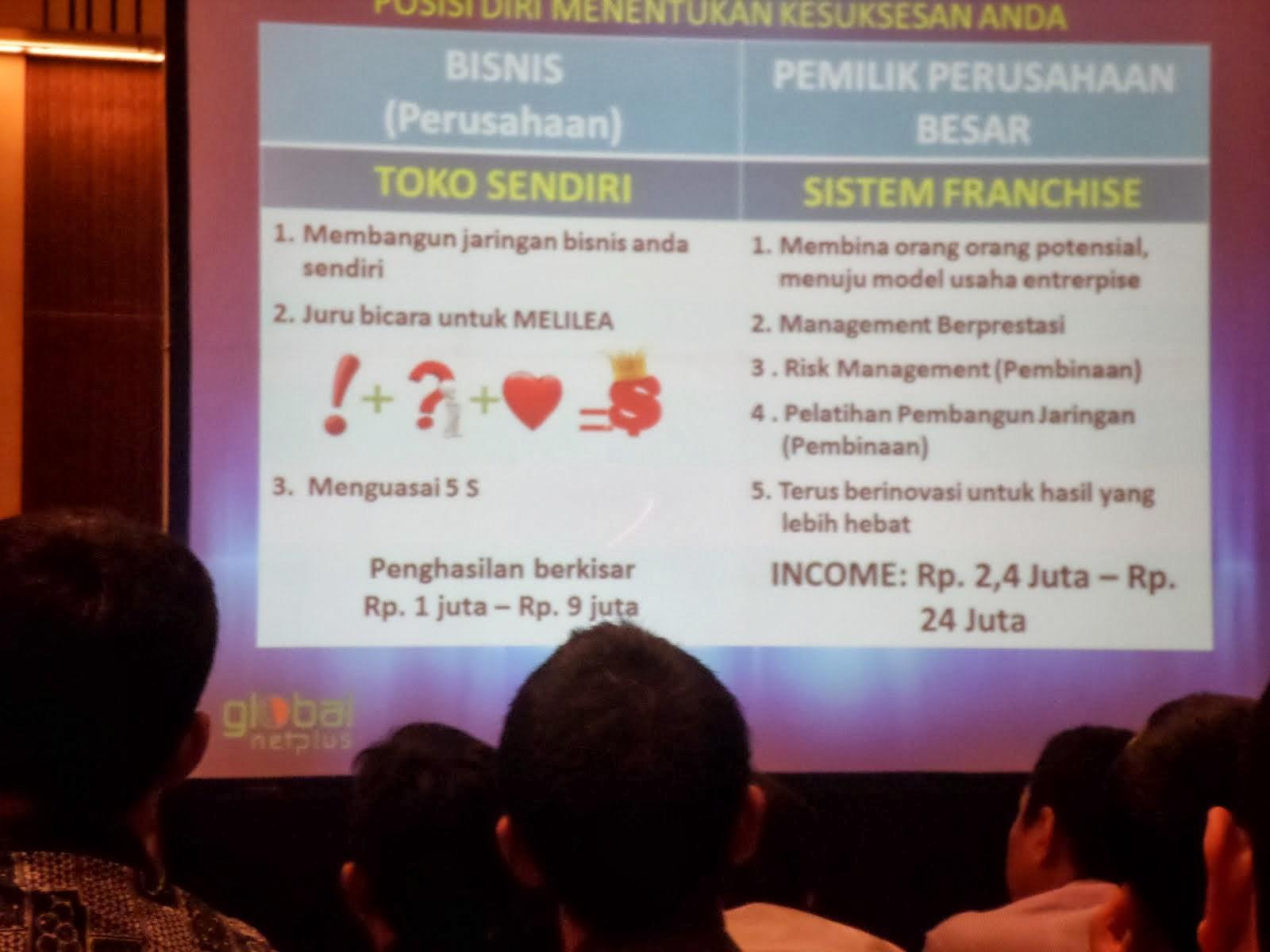 Income Benefit