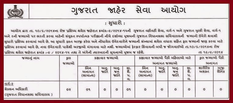 GPSC: Important Notice For Adv.no.9/2014-15