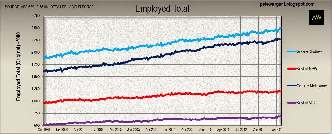 Forex trading jobs sydney