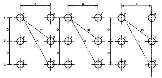 inductance of three phase double circuit with unsymmetrical spacing but transposed