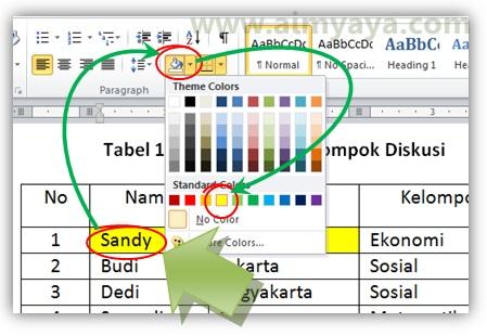 Gambar: Memberikan warna sel pada tabel microsoft word