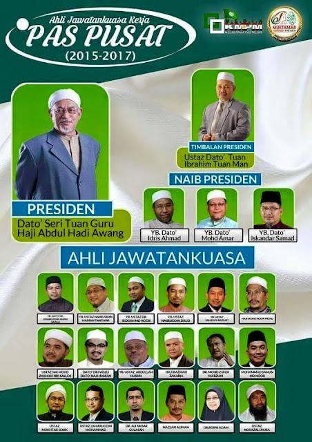 Keputusan Pemilihan Jawatan Utama Presiden PAS 2015