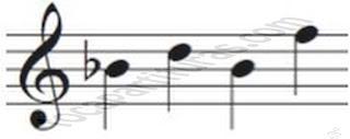 19 Tutorial Aprender a Improvisar Capítulo 8 Ejemplo de intervalo de 5º justa