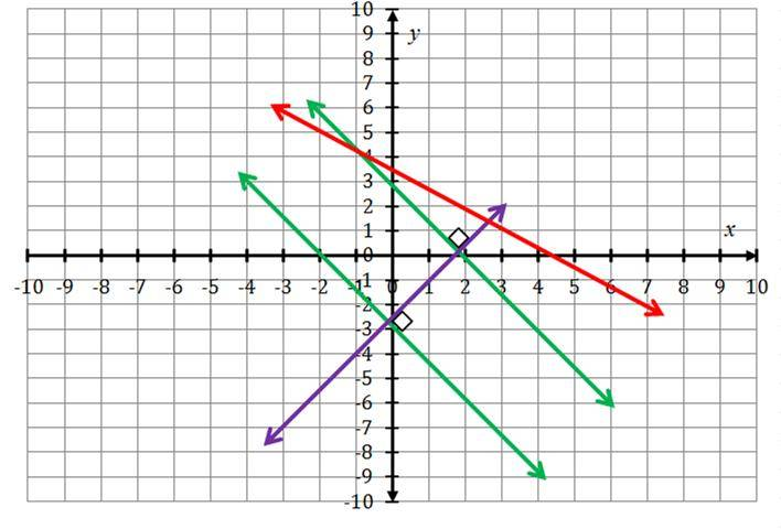 Parallel And Perpendicular Lines Slope Worksheet | Free Printable Math ...