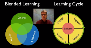 Blended Learning Cycle screen shot from Mr. Paul Anderson's you tube video