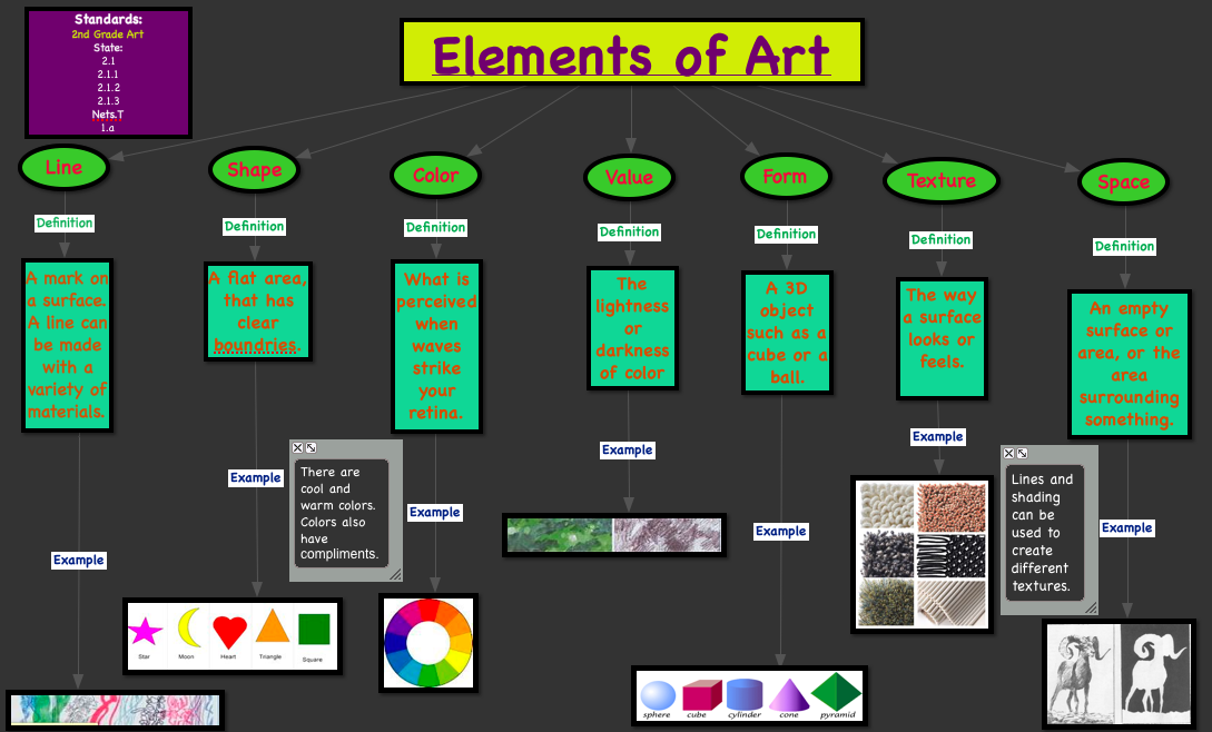 Elements Of Art Definitions And Examples : Caitlin s tech tips