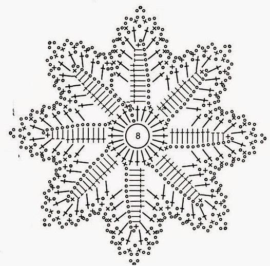 Increíble Muñeco De Nieve Crochet Patrones Foto - Ideas de Patrón de ...