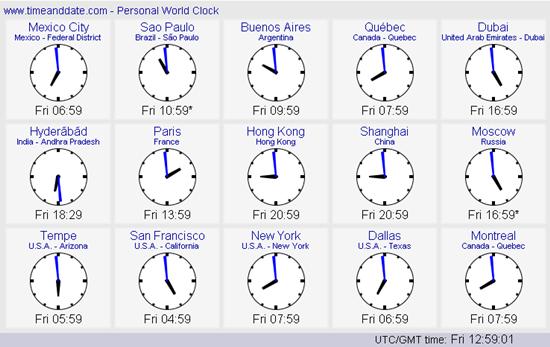 horaire dans le monde