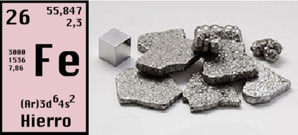 The pilinguis house tambin es fe fe elemento qumico de nmero atmico 26 situado en el grupo 8 periodo 4 de la tabla peridica de los elementos su smbolo es fe del latn frrum y urtaz Image collections