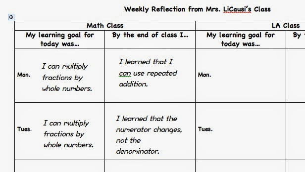 Australian Standards ACARA Archives - Mrs. L's Leveled Learning