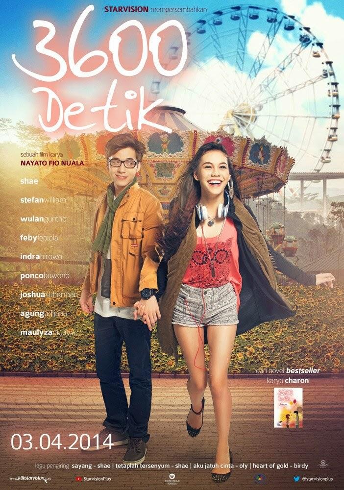 Panduan Download Film Di Imdb Movieinstmank