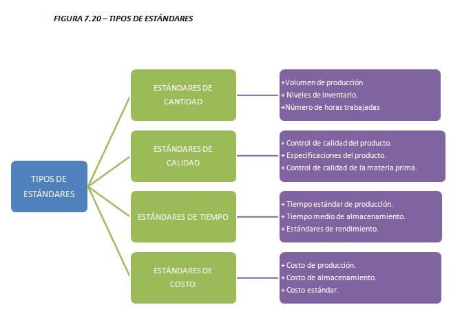 estandares: