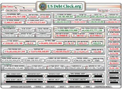 Click: Real Time Debt Clock