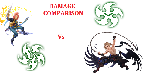 RAVEN VS RIPPER DAMAGE COMPARISON