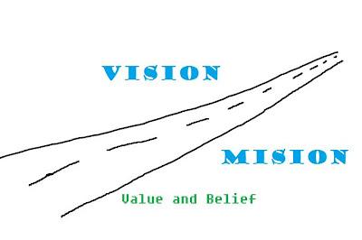 Apa itu Pengertian  VISI, MISI, VALUE, BELIEF Perusahaan