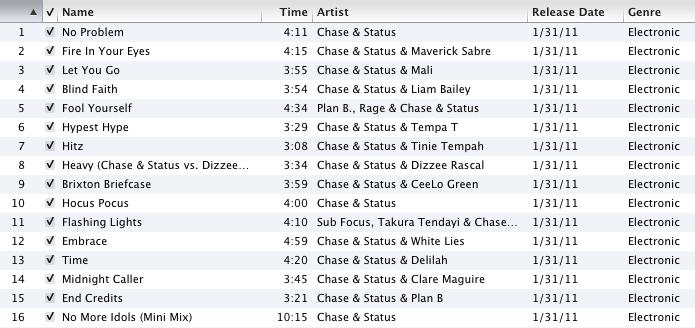 chase and status no more idols. Status - No More Idols