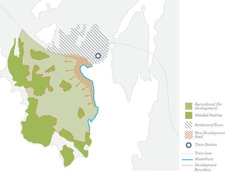 Kungsängen - Site Initialisation