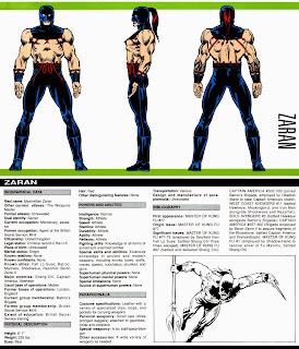 Zaran Ficha Marvel Comics