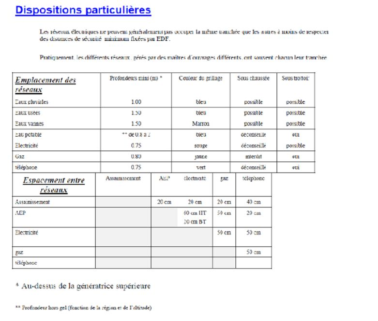 Initiation de calcul en assainissement cours for Assainissement cours pdf