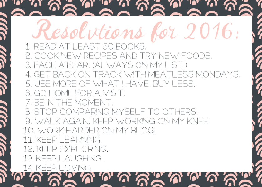 bbloggers, bbloggersca, beauty blogger, lbloggers, canada, resolutions, goals, 2016, blogging