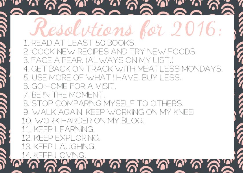 bbloggers, bbloggersca, beauty blogger, lbloggers, canada, resolutions, goals, 2016, blogging