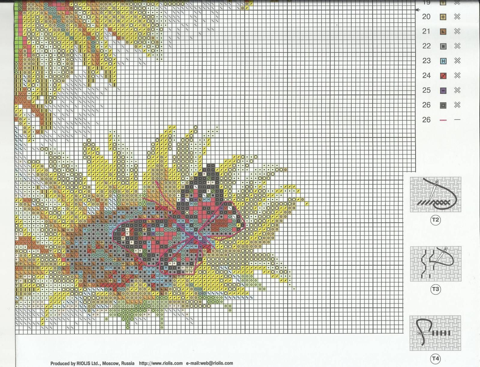Схемы вышивок крестом от риолис