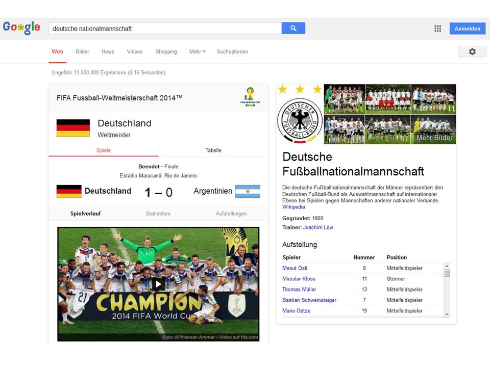 Deutsche Fußball Nationalmannschaft ist Weltmeister 2014