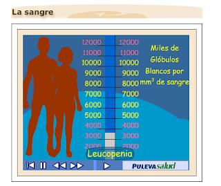 http://www.pulevasalud.com/ps/subcategoria.jsp?ID_CATEGORIA=101195&RUTA=1-4-188-101195