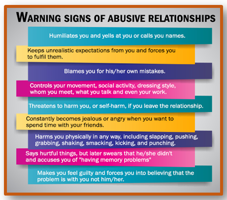 An Dating Relationship Of Physical Abusive Signs