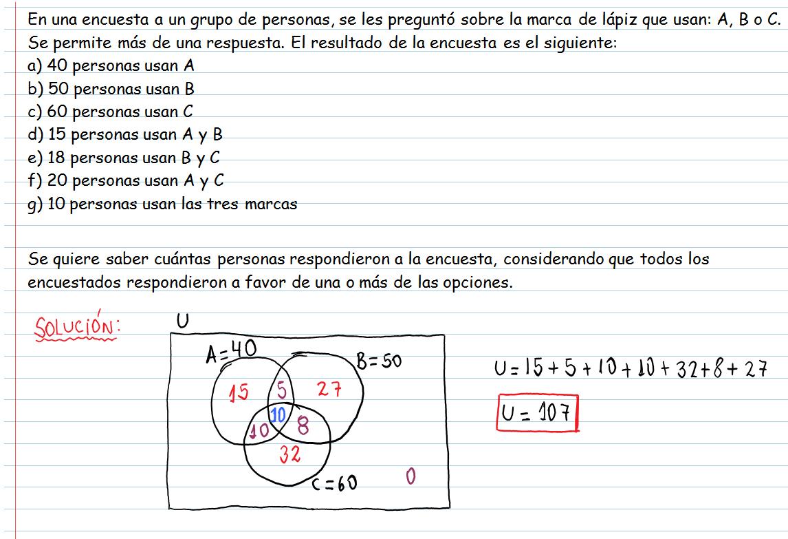 VideoBlog Matemático: Solución Online de problemas de Conjuntos de ...