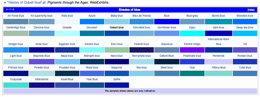 Which shade of Blue are You ? - SHEFFIELD WEDNESDAY MATCHDAY