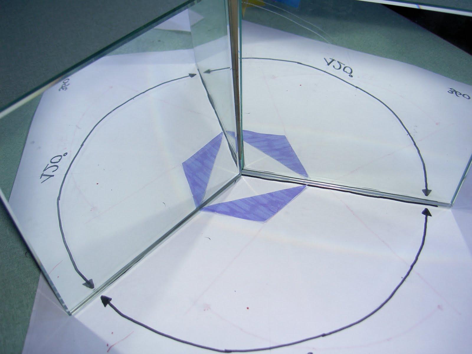 Riflessioni geometriche 2 parte - Specchi riflessi audio due ...