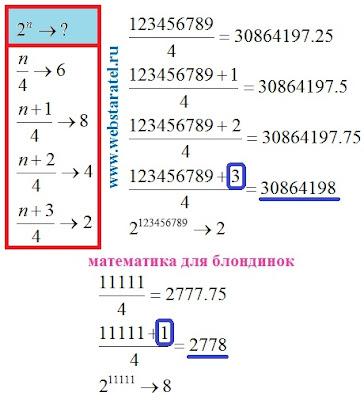 Степени числа два. Формулы для определения последней цифры. 2 в степени n на какую цифру заканчивается. Математика для блондинок.